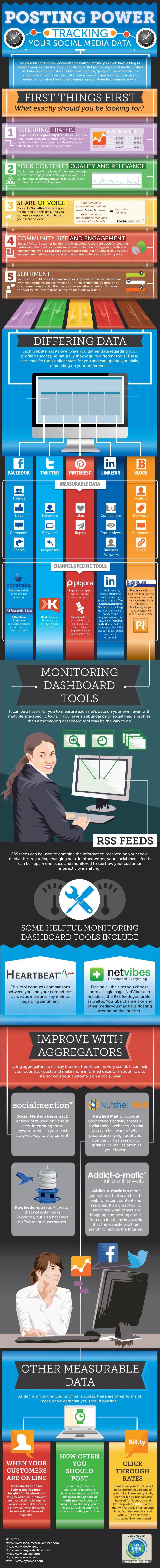 social media data tools