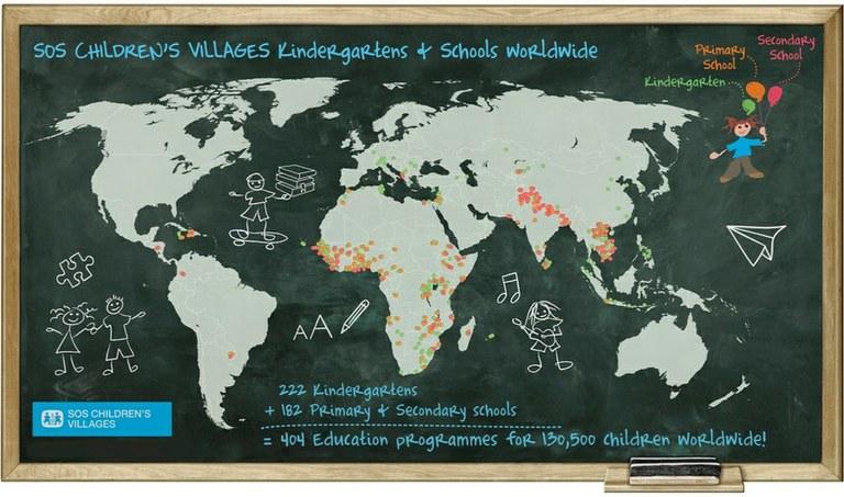 wikipeida for schools - sos